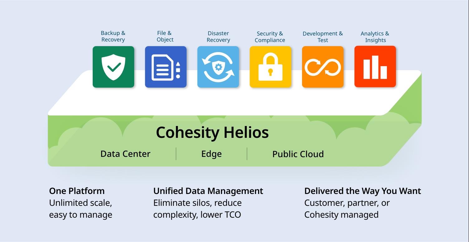 modern-data-management